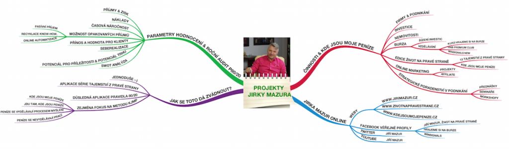 MM-JM-opravit